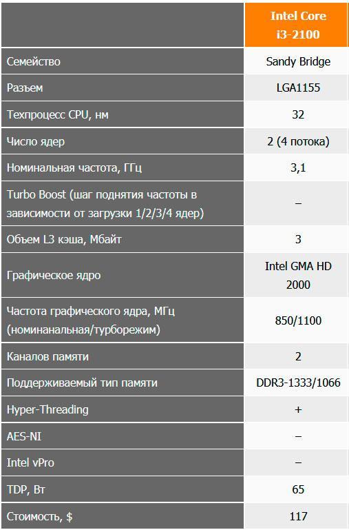 процессор i3 2100 - характеристики