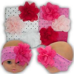 Детская повязка для девочки с принтом, 40-48