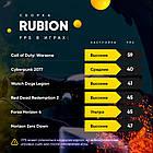 RUBION (AMD Ryzen 3 3100 / GTX 1060 6GB / 16GB DDR4 / HDD 1000GB / SSD 240GB) + B450, фото 2