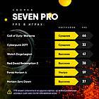 SEVEN PRO (i7 3770 / GTX 1650 4GB / 16GB DDR3 / HDD 500GB / SSD 120), фото 2