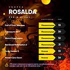 ROSALDA (AMD Ryzen 3 4350G / Radeon Vega 6 / 16GB DDR4 / HDD 1000GB / SSD 120GB), фото 2
