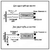 Секція біметалічного радіатора AQUAVITA 500/96 D7, 30 бар, фото 2
