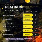 PLATINUM (i7 3770 / GTX 1060 6GB / 16GB DDR3 / HDD 1000GB / SSD 240GB), фото 2