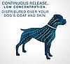 Нашийник для собак від бліх, кліщів , регульований, фото 3