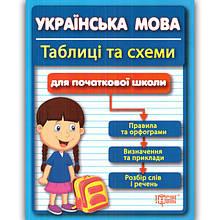 Довідники Початкова школа