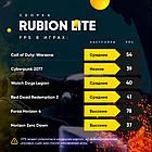 RUBION LITE (AMD Ryzen 3 3100 / GTX 1050TI 4GB / 16GB DDR4 / HDD 1000GB / SSD 240GB), фото 2
