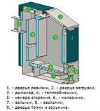 Шахтний котел Protech Eco Long Plus 18 кВт, фото 3