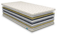 Тонкий матрац топпер-футон SleepRoll Extra Linen Usleep 160x190, фото 2