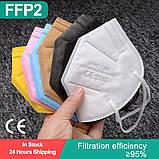 10шт FFP2 KN95 Респіратор маска захисна багаторазова синій, фото 3