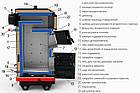 Котел твердотопливный 25 кВт Ретра-5М Classic Standart, энергонезависимый котел на твердом топливе, 5 мм, фото 9