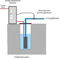 Автоматизация подачи воды в населенный пункт