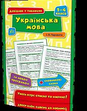 1-4 клас. Довідник у таблицях - Українська мова. ( Таровита І. О.), Видавництво УЛА