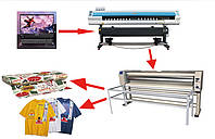 Сублимационная печать на синтетической и смесовой тканях