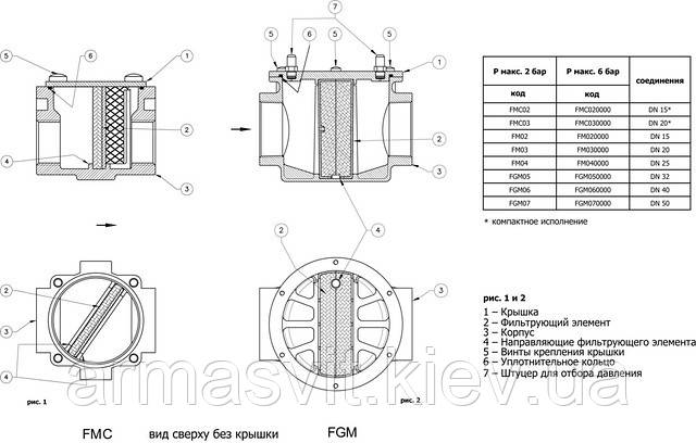 Фильтр газовый MADAS FM-FGM  таблица №1