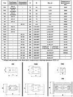 Фильтр газовый MADAS FM-FGM  таблица №3