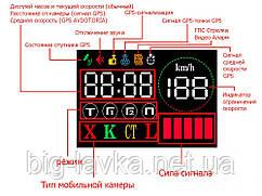 Радар дектор GPS G860STR