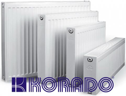 Радіатори Korado
