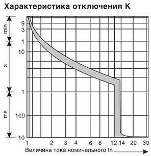 Автоматический выключатель для защиты двигателя, Iуставки=1,6-2,4 А, фото 2