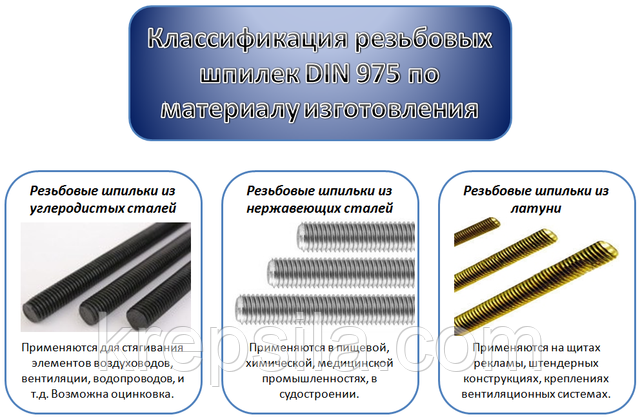 Классификация резьбовых шпилек по материалу из которого они изготовленны