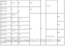 Электромагнит МИС 1100 380В, фото 2