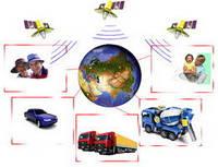 GPS моніторинг