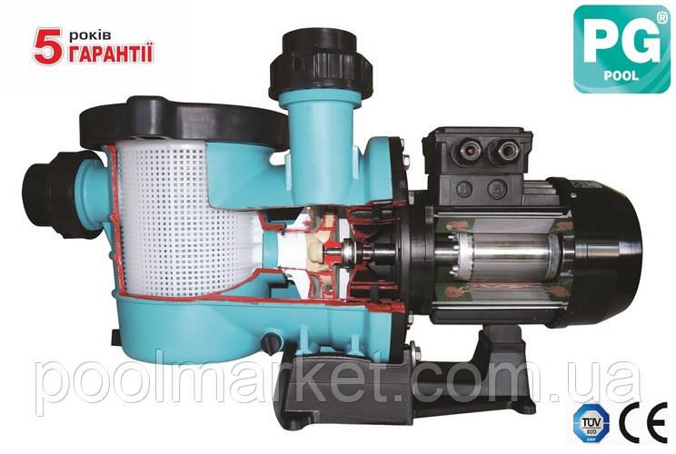 Насос PG STREAMER-R, 36-38 м3/год, 380В, 2,24 кВт, 3HP