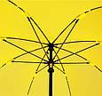 Механический  зонт EuroSCHIRM Swing W2U6-CW5/SU17685 оранжевый, фото 4