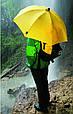 Механический  зонт EuroSCHIRM Swing W2U6-CW5/SU17685 оранжевый, фото 8