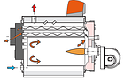 Котел на отработанном масле Unical Modal 116 кВт + Горелка Giersch GU 200, фото 4