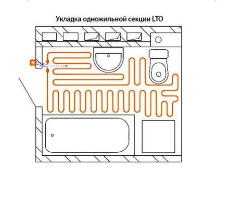 нагревательный кабель Thermoland LTO 45/750