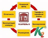 1С:Предприятие 8. Отель для 5 пользователей