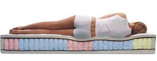 Ортопедичні матраци: види, склад та властивості.