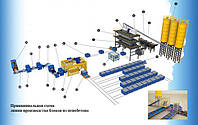 Автоматизированная линия для производства блоков и панелей из пенобетона