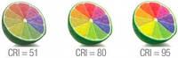 Что такое индекс цветопередачи ламп ( интересные статьи )