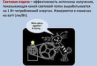 Что такое световая отдача (интересные статьи)