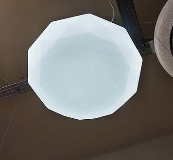 Светильник светодиодный Superio 90W