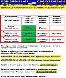 Сетка для затенения, защитная 4м*50м 65% маскировочная оптом от 1 рулона Чехия, фото 6