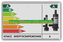 """Електродний котел """"ЭОУ"""" - чемпіон енергозбереження"""