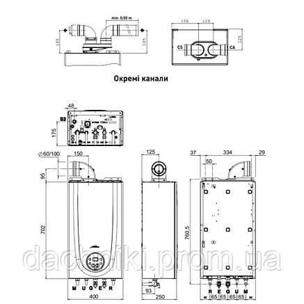 Котел газовий Sime Brava One HE 25 ErP 21 кВт двуконтурний, фото 2
