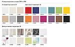 Сонцезахисні шторки для мансардних вікон Roto версія Стандарт ZRS, фото 2