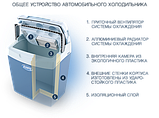 Автохолодильник 20 л, Ezetil E21 12V ESC, фото 9