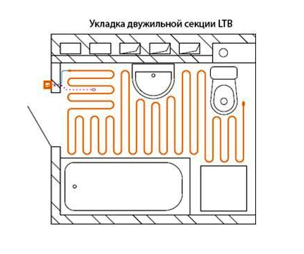 нагревательный кабель Thermoland LTВ 21/420