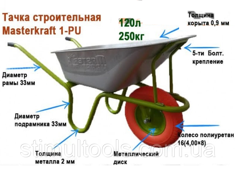 Тачка будівельна Masterkraft 1-PU