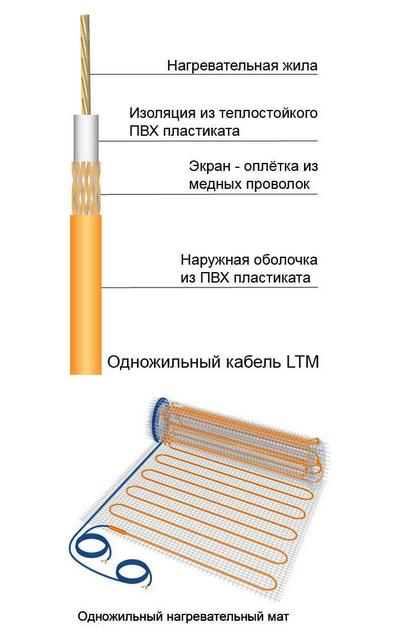мат Thermoland LTM-C 8/1150