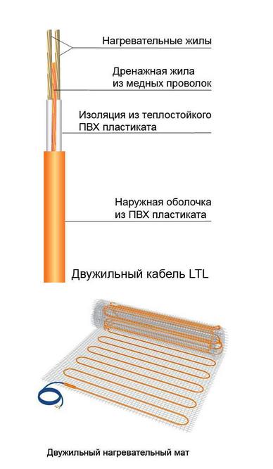 мат Thermoland LTL-C 8/1200