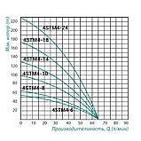 Насос погружной центробежный Taifu 4STM4-14 1,1 кВт, фото 2