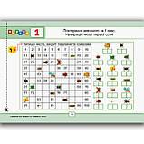 Тест картки Математика 2 клас Авт: Тарнавська С. Заїка А. Вид: Підручники і Посібники, фото 2