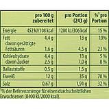 Приправа Knorr Fix нарізане м'ясо для гурманів, фото 4