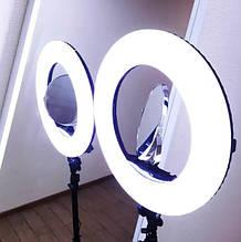 Кольцевые лампы / кольцевой свет для съемки