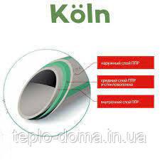 Полипропиленовая труба KOLN PN 20 Стекловолокно PP-R D32 Германия